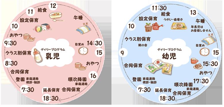 circle-s